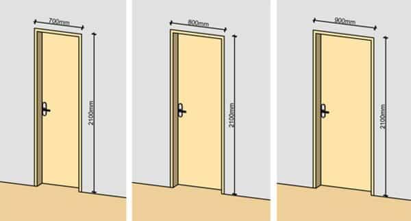 Kích thước cửa đi thông phòng thông dụng hiện nay